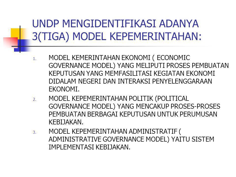 UNDP MENGIDENTIFIKASI ADANYA 3(TIGA) MODEL KEPEMERINTAHAN: