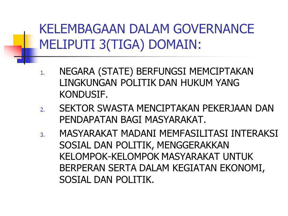 KELEMBAGAAN DALAM GOVERNANCE MELIPUTI 3(TIGA) DOMAIN:
