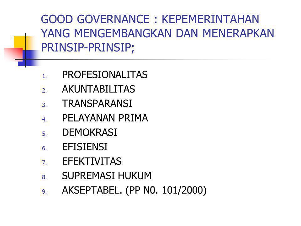 GOOD GOVERNANCE : KEPEMERINTAHAN YANG MENGEMBANGKAN DAN MENERAPKAN PRINSIP-PRINSIP;