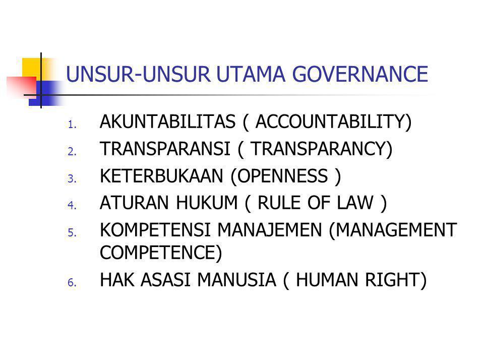 UNSUR-UNSUR UTAMA GOVERNANCE