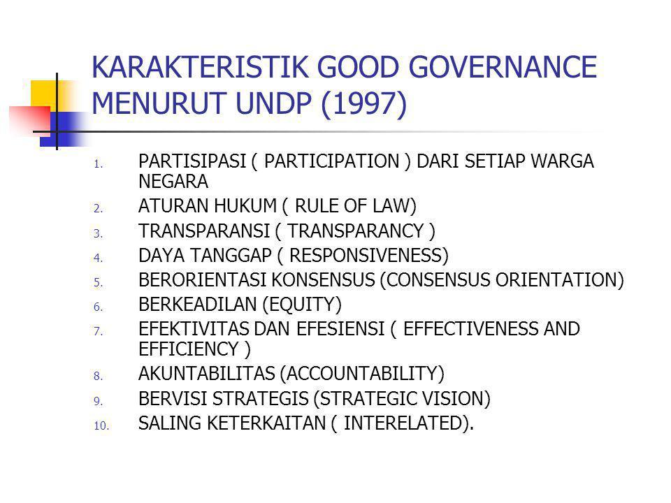 KARAKTERISTIK GOOD GOVERNANCE MENURUT UNDP (1997)