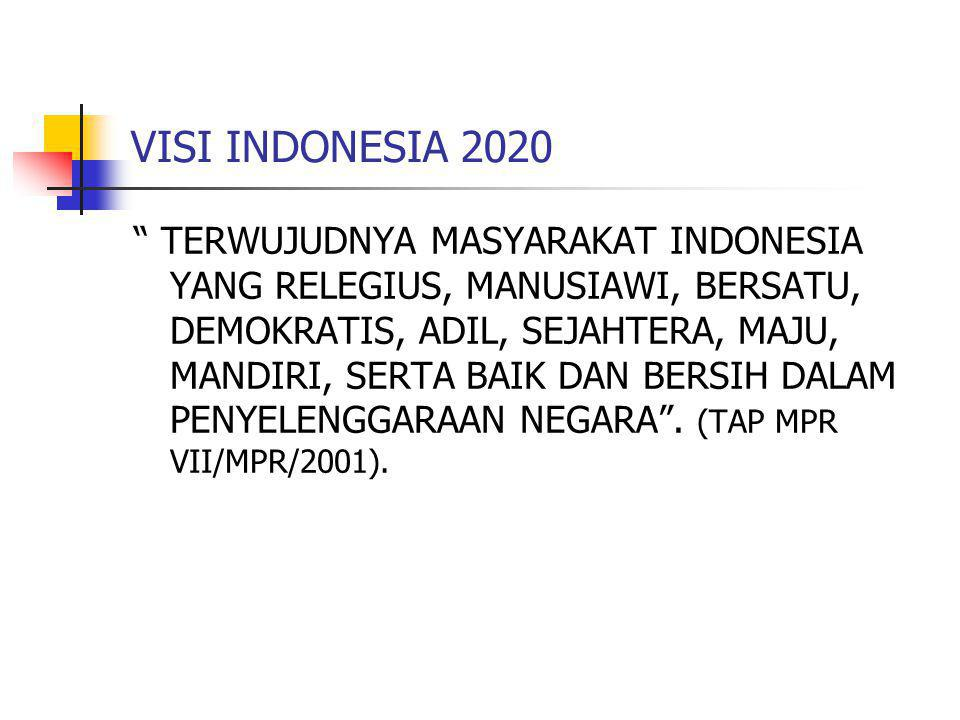 VISI INDONESIA 2020