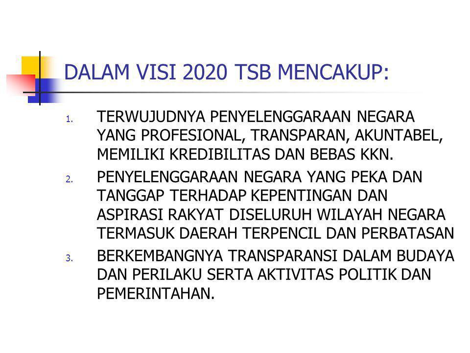 DALAM VISI 2020 TSB MENCAKUP: