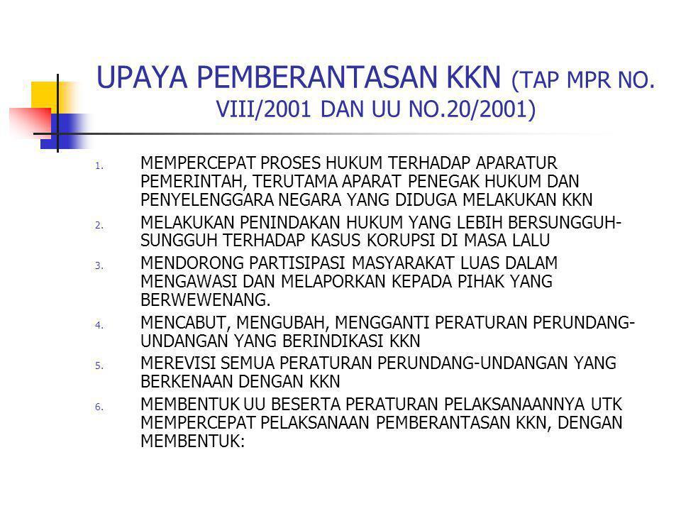 UPAYA PEMBERANTASAN KKN (TAP MPR NO. VIII/2001 DAN UU NO.20/2001)