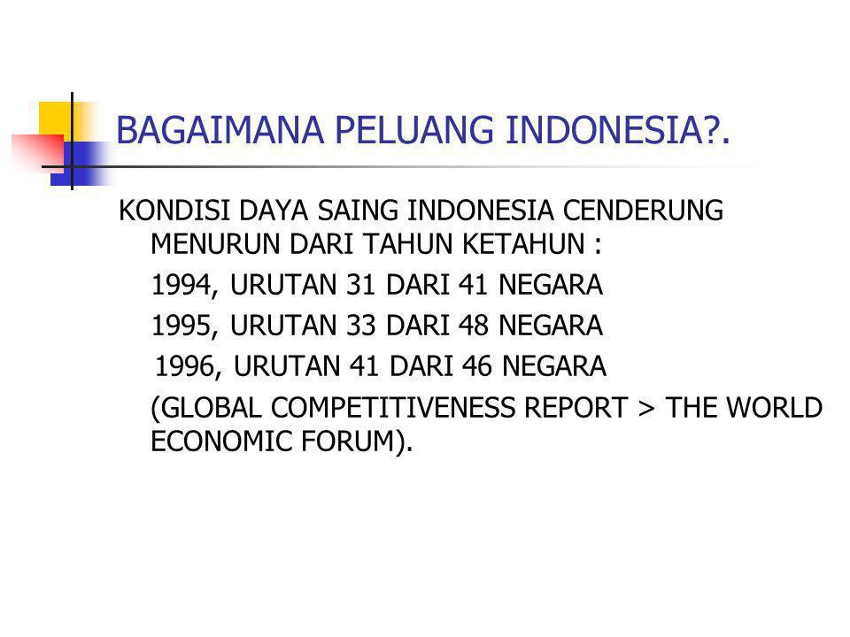 BAGAIMANA PELUANG INDONESIA .