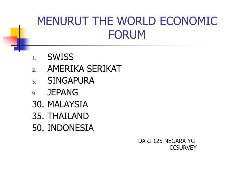 MENURUT THE WORLD ECONOMIC FORUM
