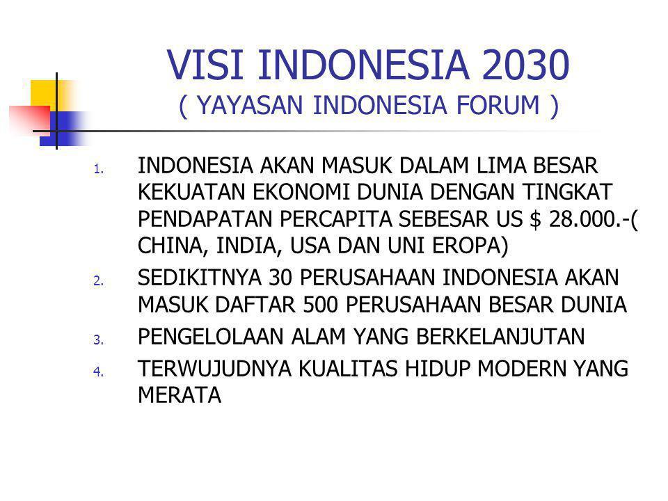 VISI INDONESIA 2030 ( YAYASAN INDONESIA FORUM )