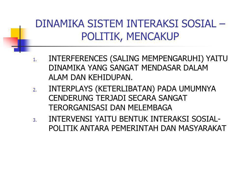 DINAMIKA SISTEM INTERAKSI SOSIAL – POLITIK, MENCAKUP
