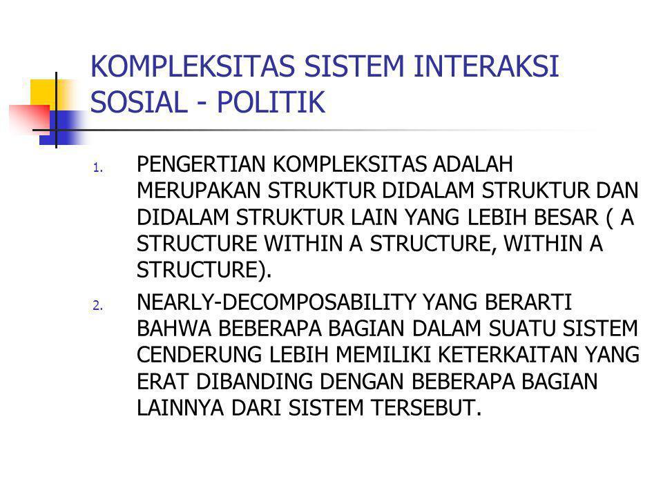 KOMPLEKSITAS SISTEM INTERAKSI SOSIAL - POLITIK