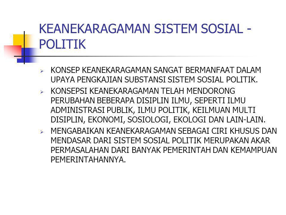 KEANEKARAGAMAN SISTEM SOSIAL - POLITIK
