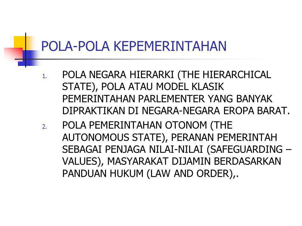 POLA-POLA KEPEMERINTAHAN
