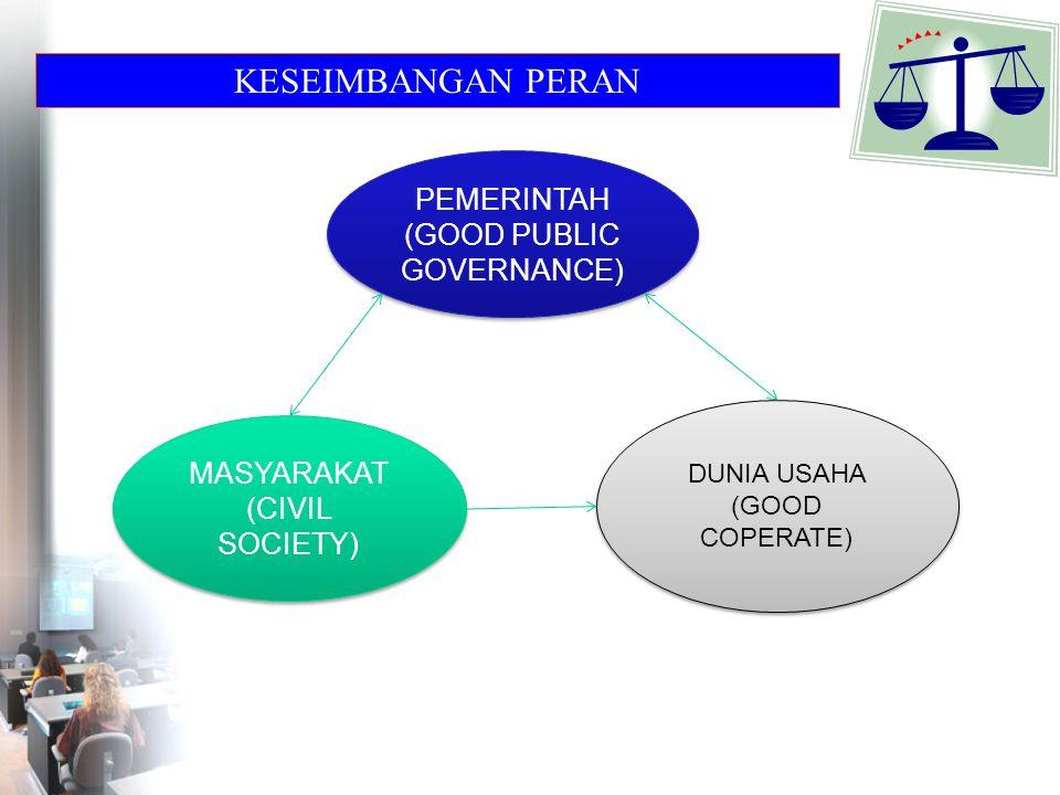 KESEIMBANGAN PERAN PEMERINTAH (GOOD PUBLIC GOVERNANCE)