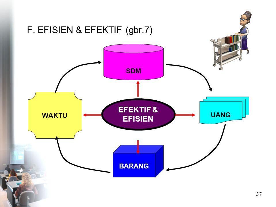 F. EFISIEN & EFEKTIF (gbr.7)
