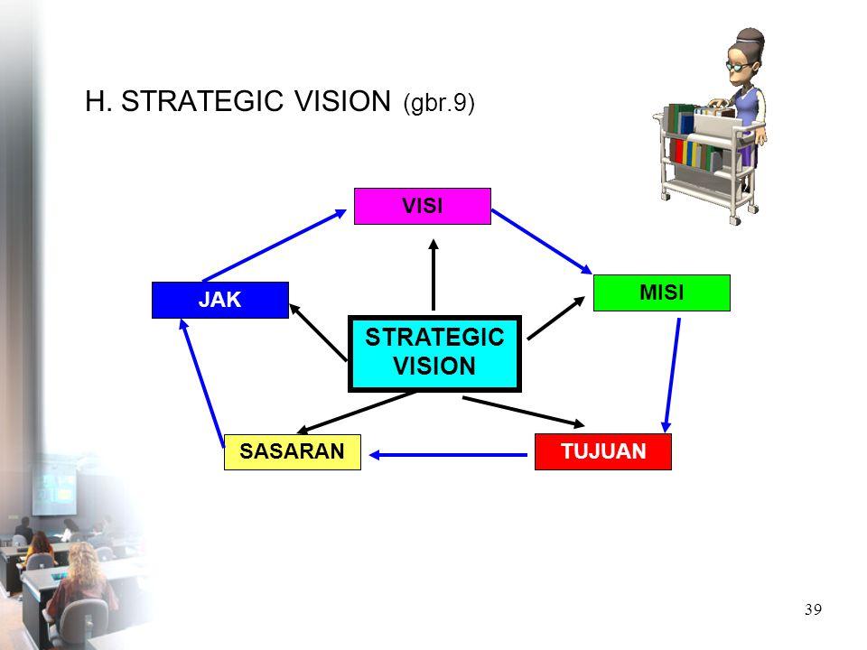 H. STRATEGIC VISION (gbr.9)