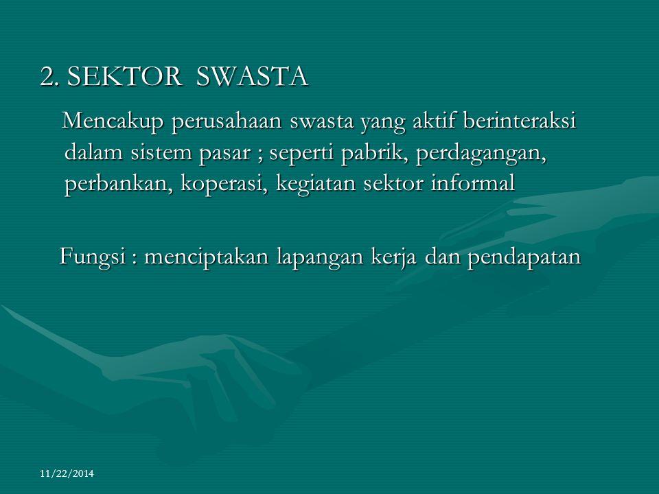 2. SEKTOR SWASTA