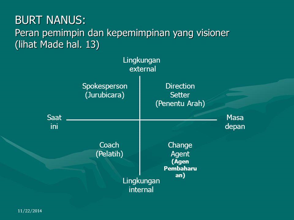 BURT NANUS: Peran pemimpin dan kepemimpinan yang visioner