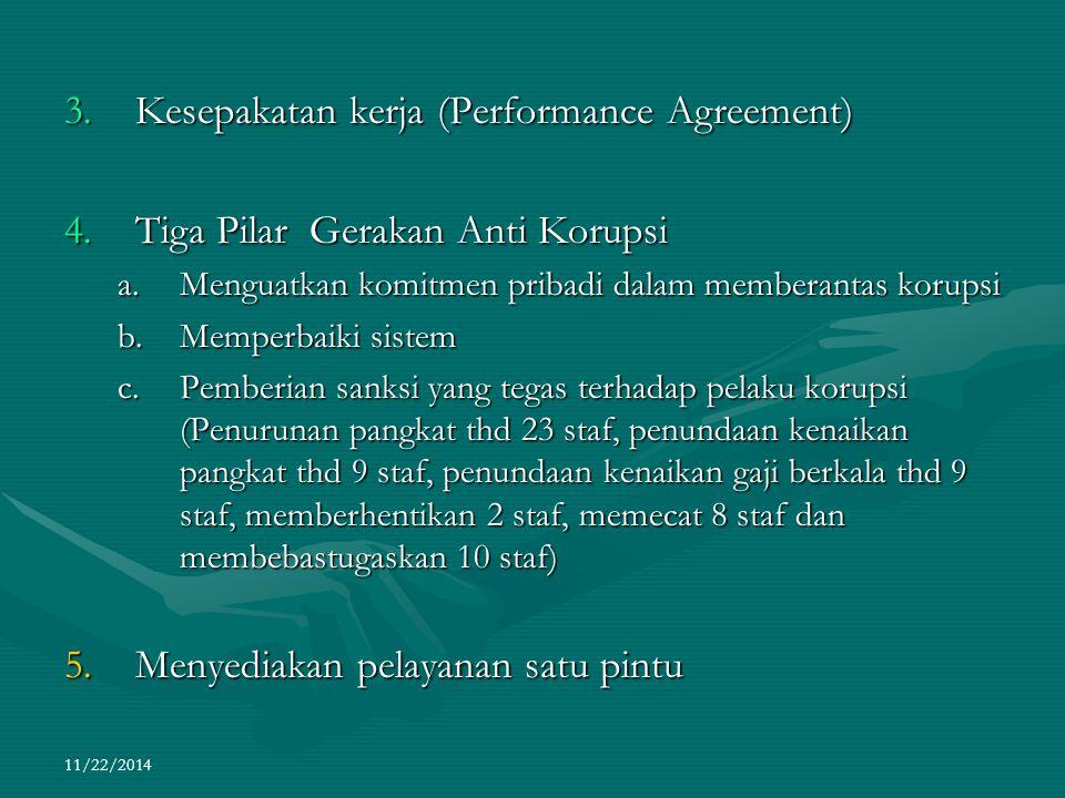 Kesepakatan kerja (Performance Agreement)