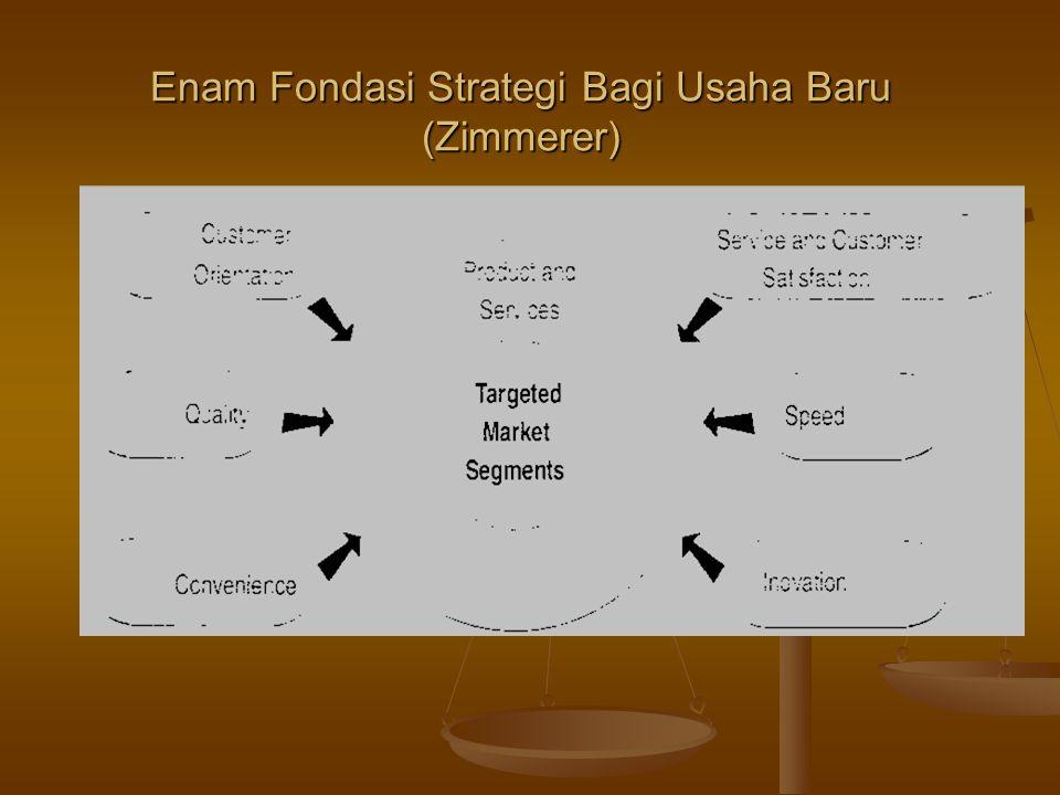 Enam Fondasi Strategi Bagi Usaha Baru (Zimmerer)