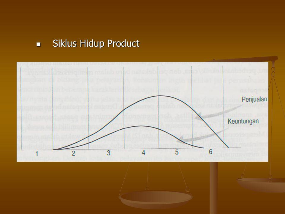 Siklus Hidup Product