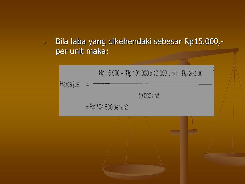 Bila laba yang dikehendaki sebesar Rp15.000,- per unit maka: