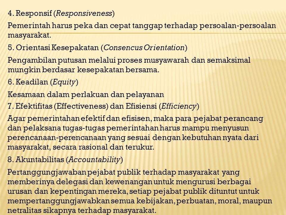 4. Responsif (Responsiveness)