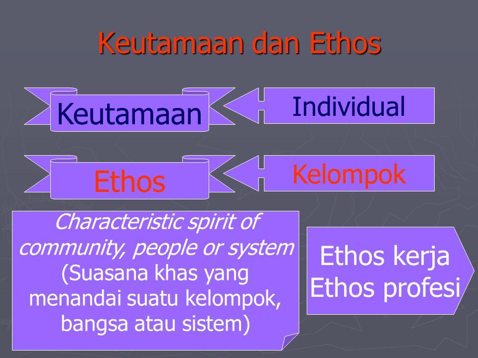 Keutamaan dan Ethos Keutamaan Ethos Individual Kelompok Ethos kerja