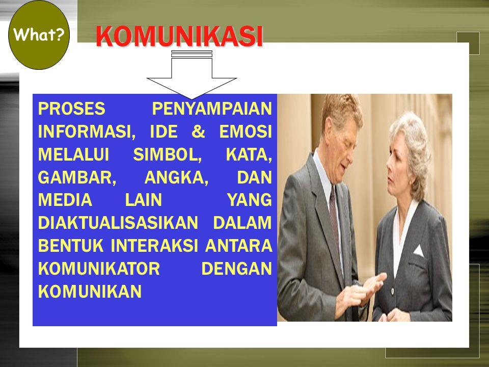 What KOMUNIKASI.