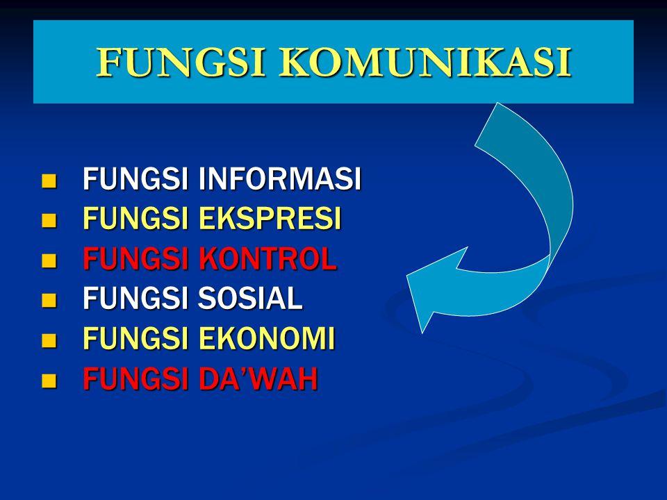 FUNGSI KOMUNIKASI FUNGSI INFORMASI FUNGSI EKSPRESI FUNGSI KONTROL