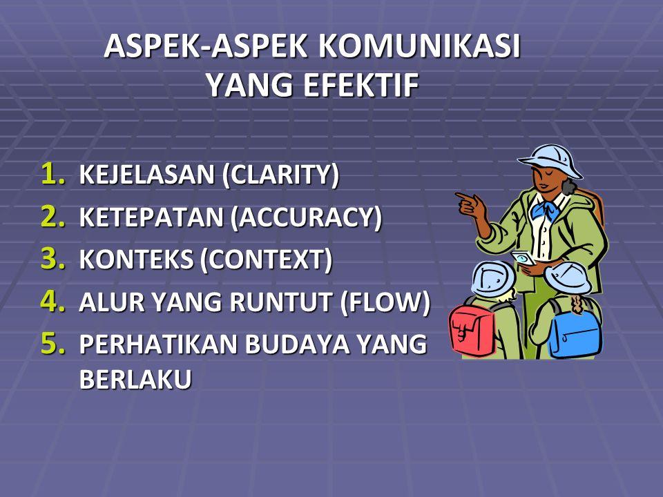 ASPEK-ASPEK KOMUNIKASI YANG EFEKTIF