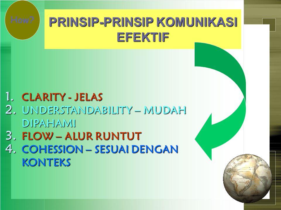 PRINSIP-PRINSIP KOMUNIKASI EFEKTIF