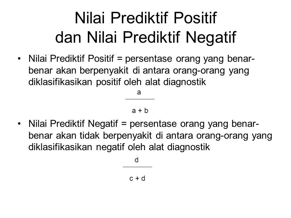 Nilai Prediktif Positif dan Nilai Prediktif Negatif
