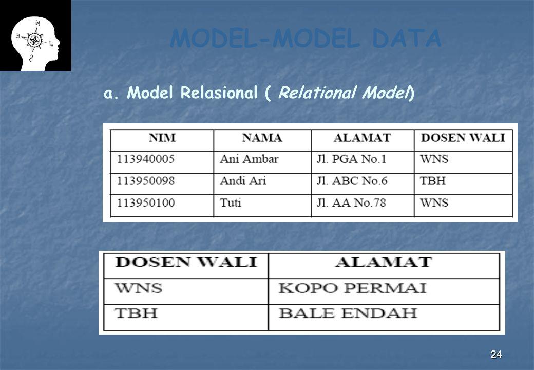 MODEL-MODEL DATA a. Model Relasional ( Relational Model)