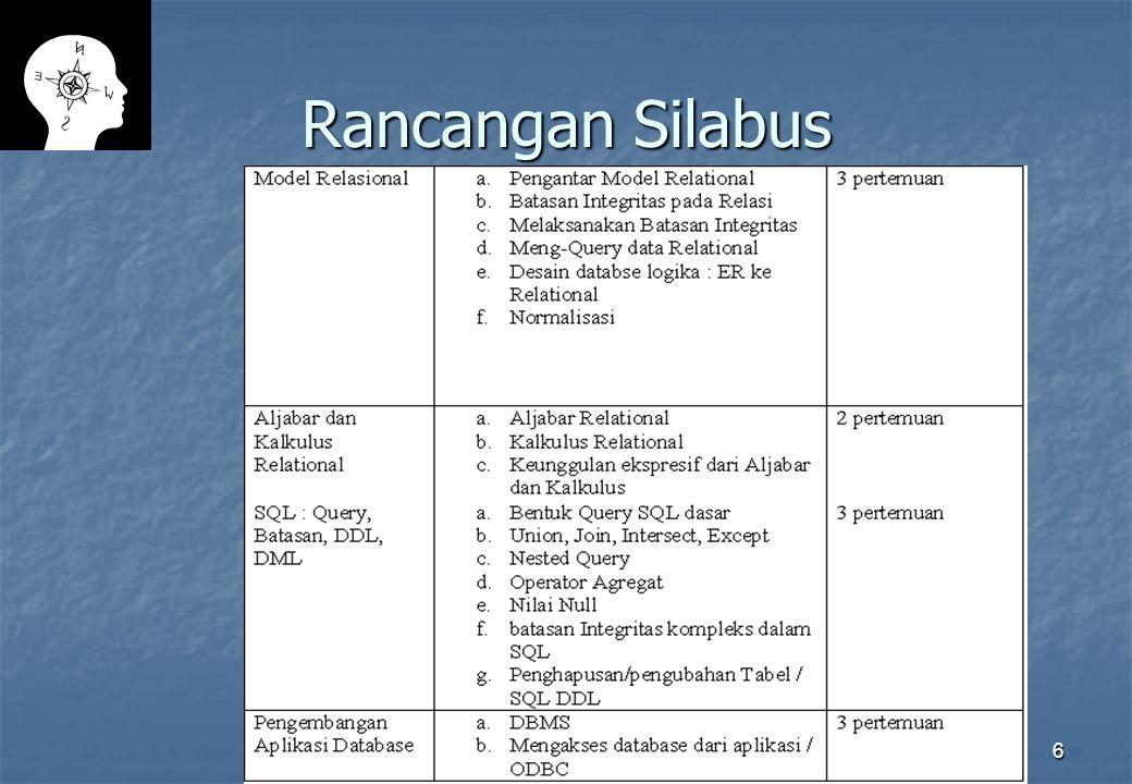 Rancangan Silabus