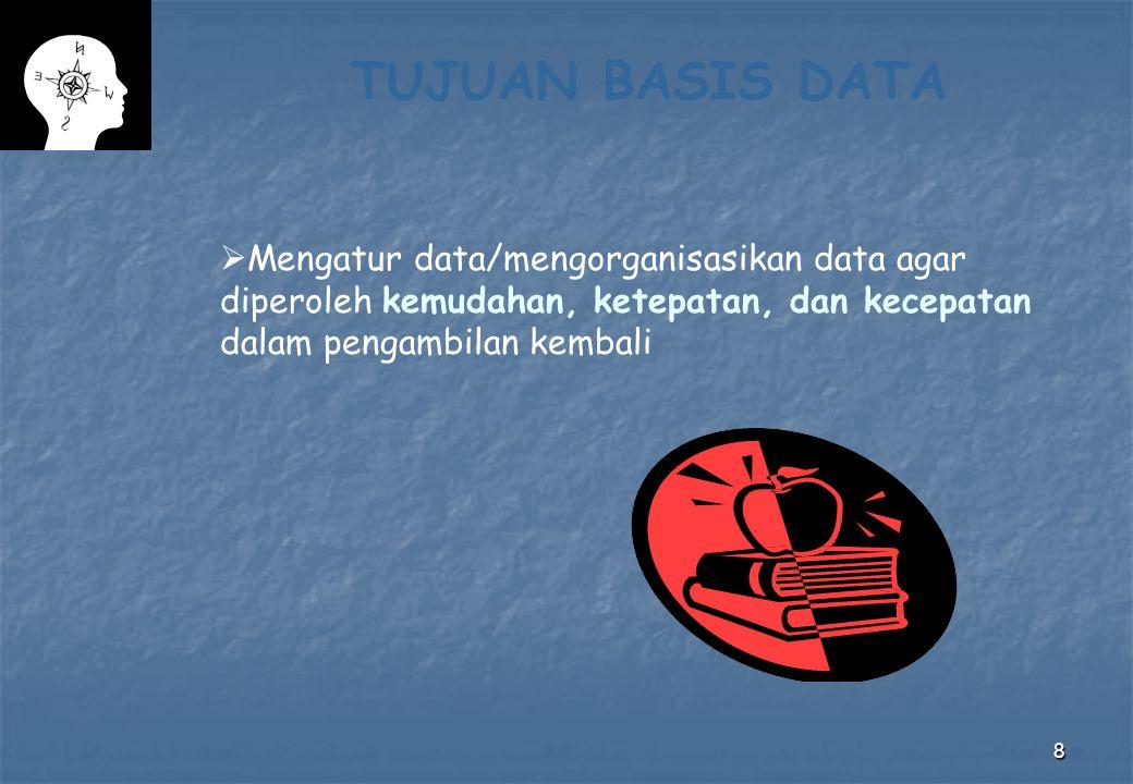 TUJUAN BASIS DATA Mengatur data/mengorganisasikan data agar diperoleh kemudahan, ketepatan, dan kecepatan dalam pengambilan kembali.