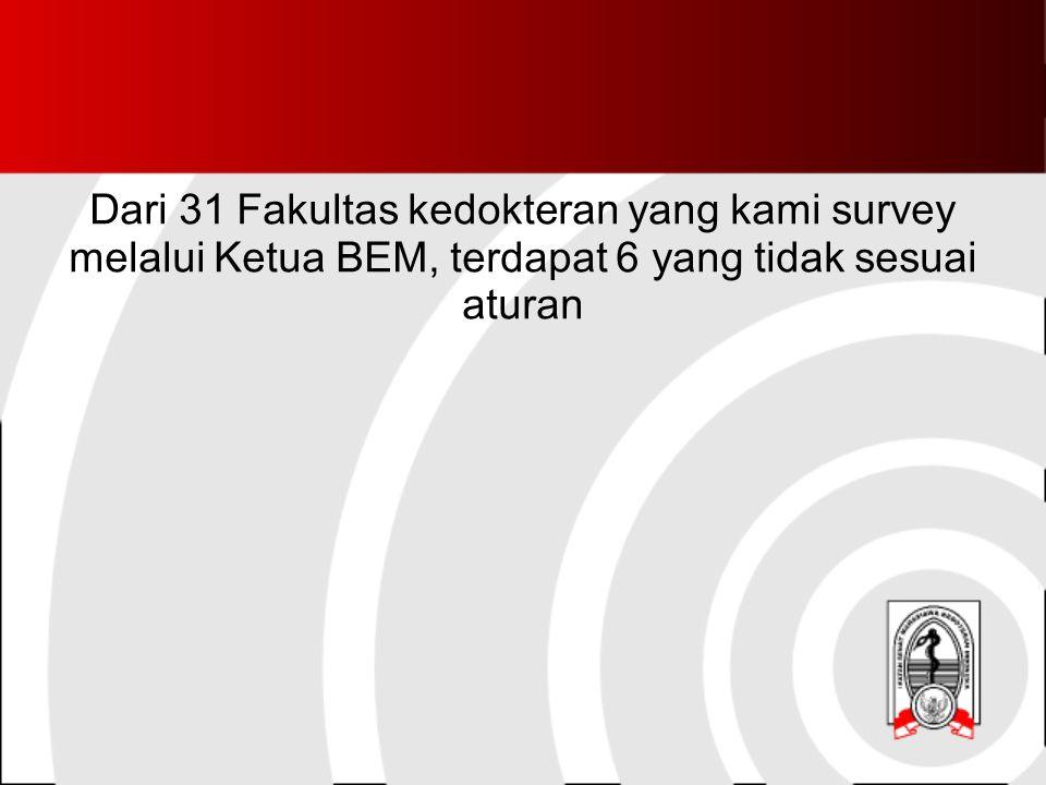 Dari 31 Fakultas kedokteran yang kami survey melalui Ketua BEM, terdapat 6 yang tidak sesuai aturan