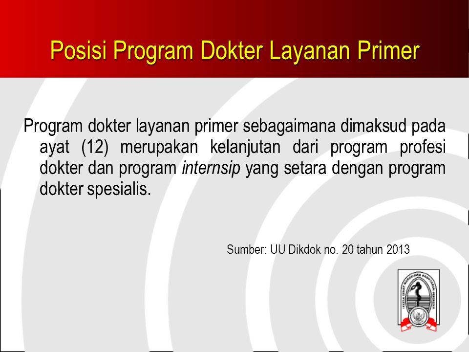 Posisi Program Dokter Layanan Primer