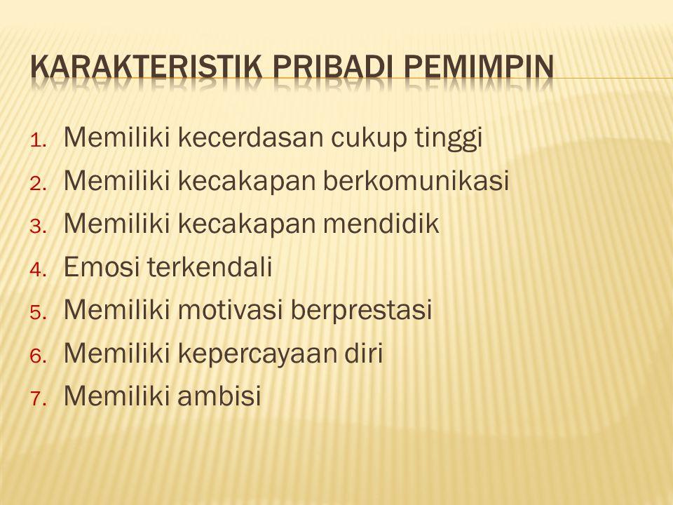 Karakteristik pribadi pemimpin