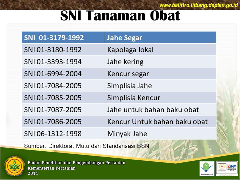 SNI Tanaman Obat SNI 01-3179-1992 Jahe Segar SNI 01-3180-1992