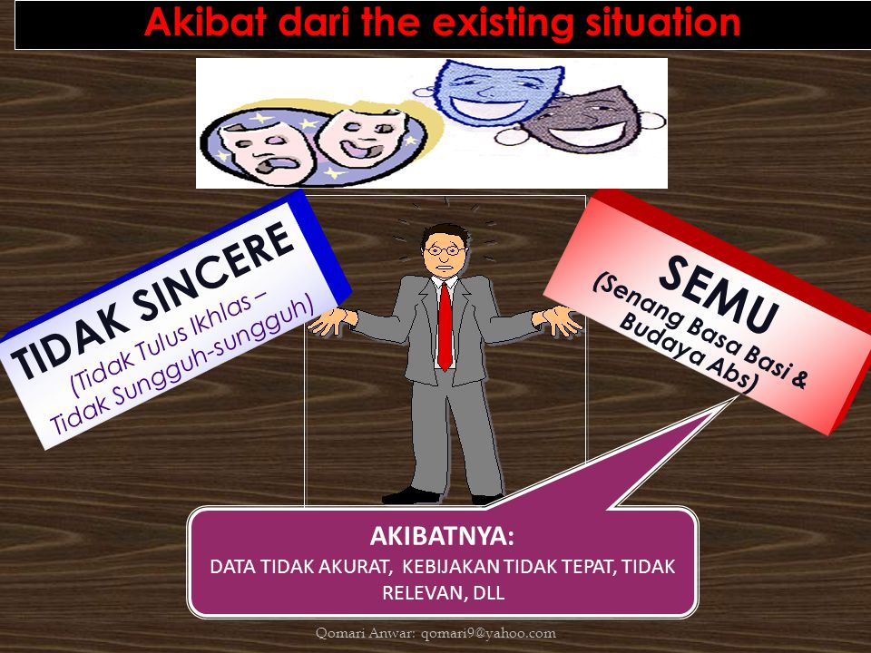 Akibat dari the existing situation