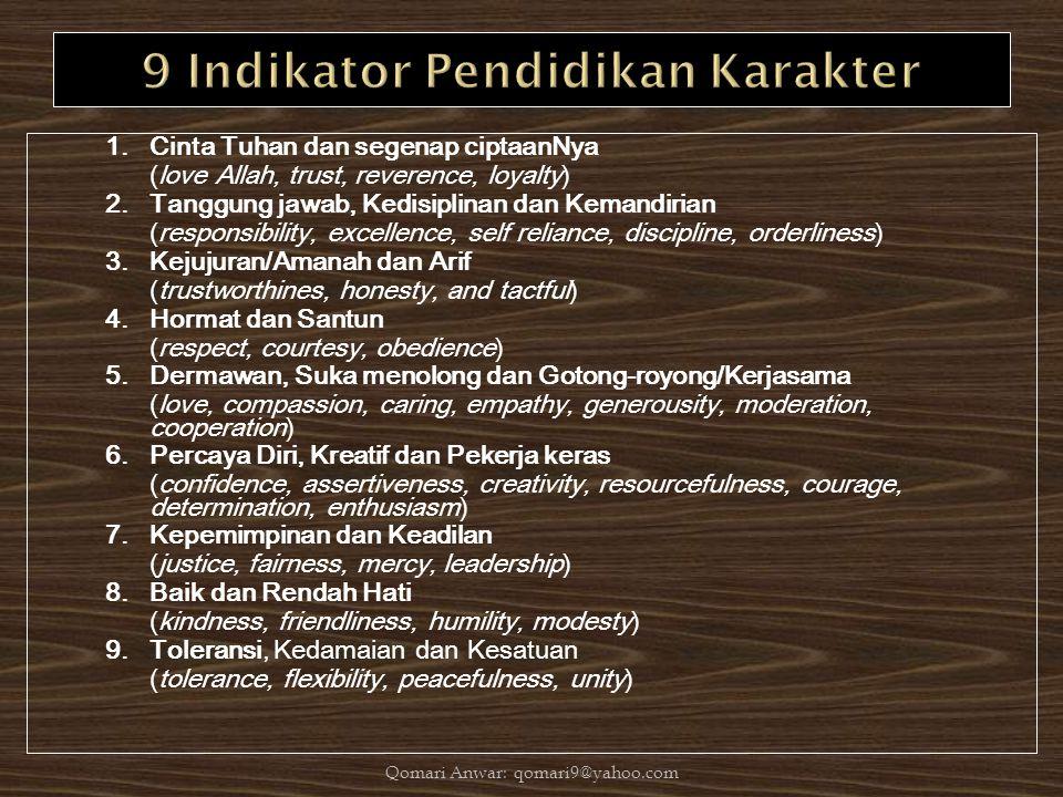 9 Indikator Pendidikan Karakter