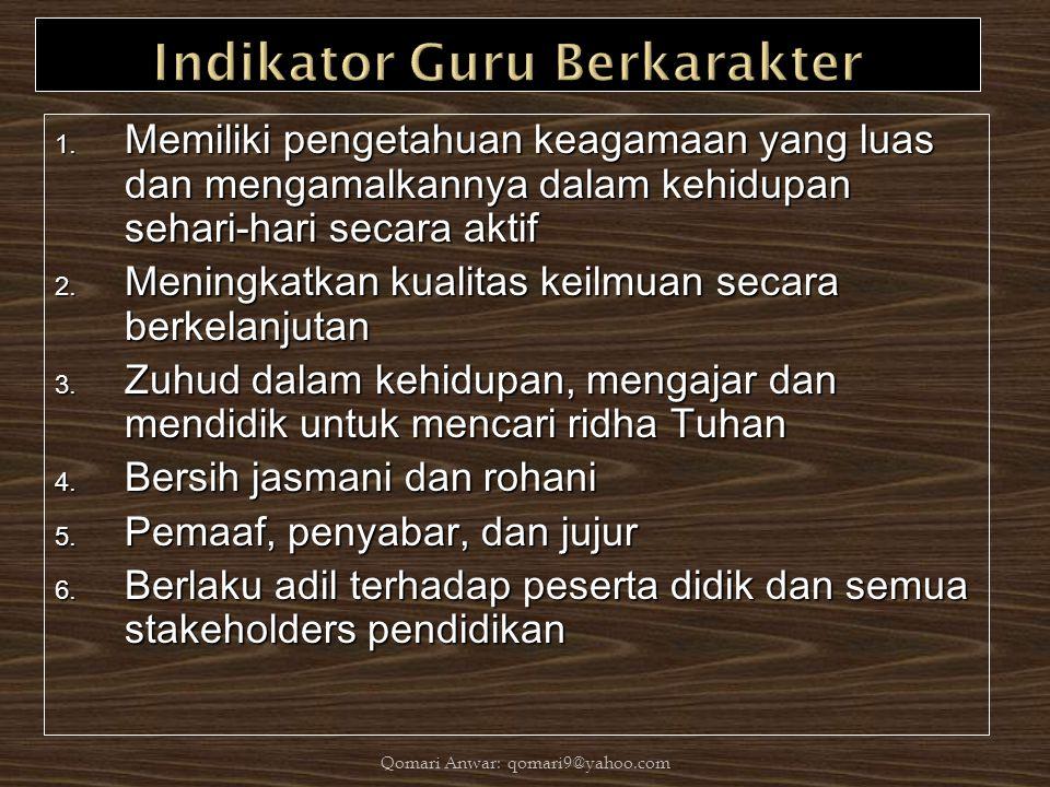 Indikator Guru Berkarakter