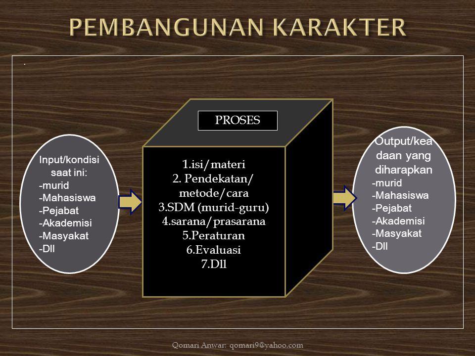 PEMBANGUNAN KARAKTER PROSES 1.isi/materi
