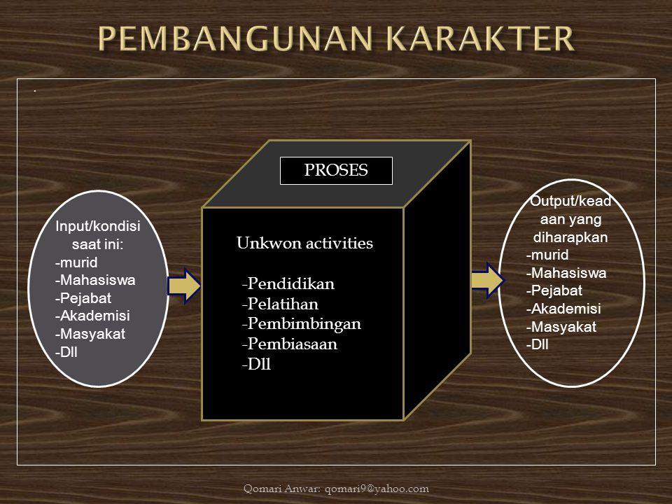 PEMBANGUNAN KARAKTER PROSES Unkwon activities -Pendidikan -Pelatihan