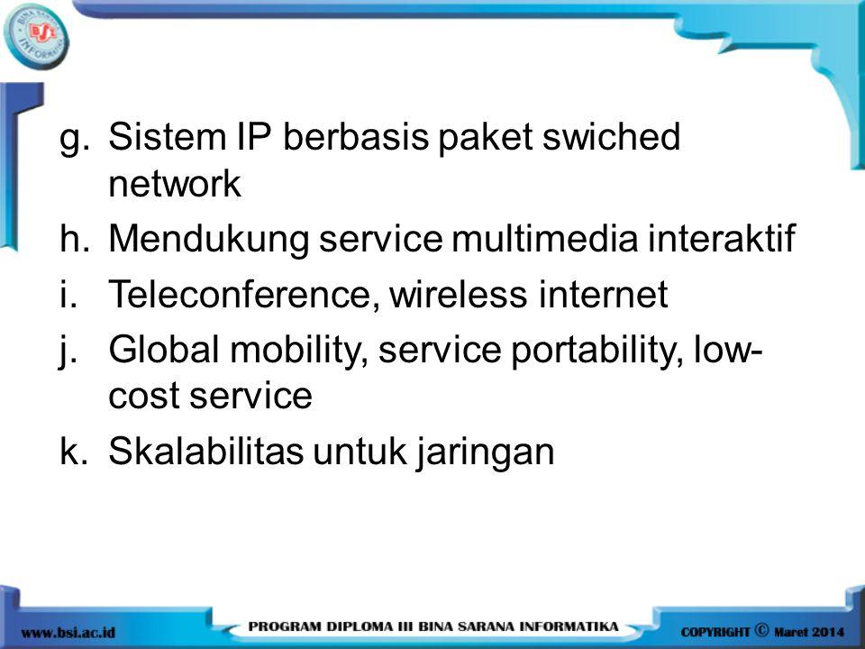 Sistem IP berbasis paket swiched network