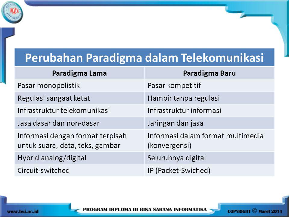 Perubahan Paradigma dalam Telekomunikasi