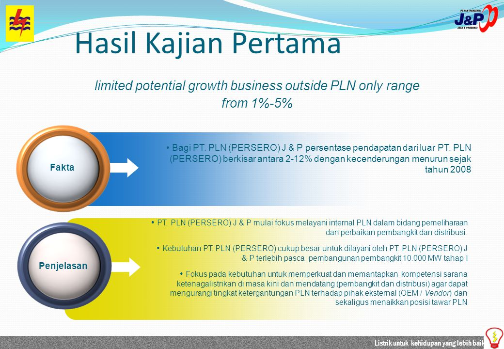 limited potential growth business outside PLN only range from 1%-5%