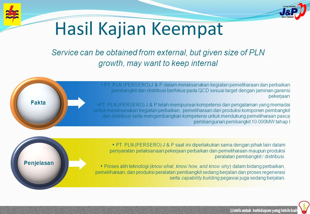 Hasil Kajian Keempat Service can be obtained from external, but given size of PLN growth, may want to keep internal.