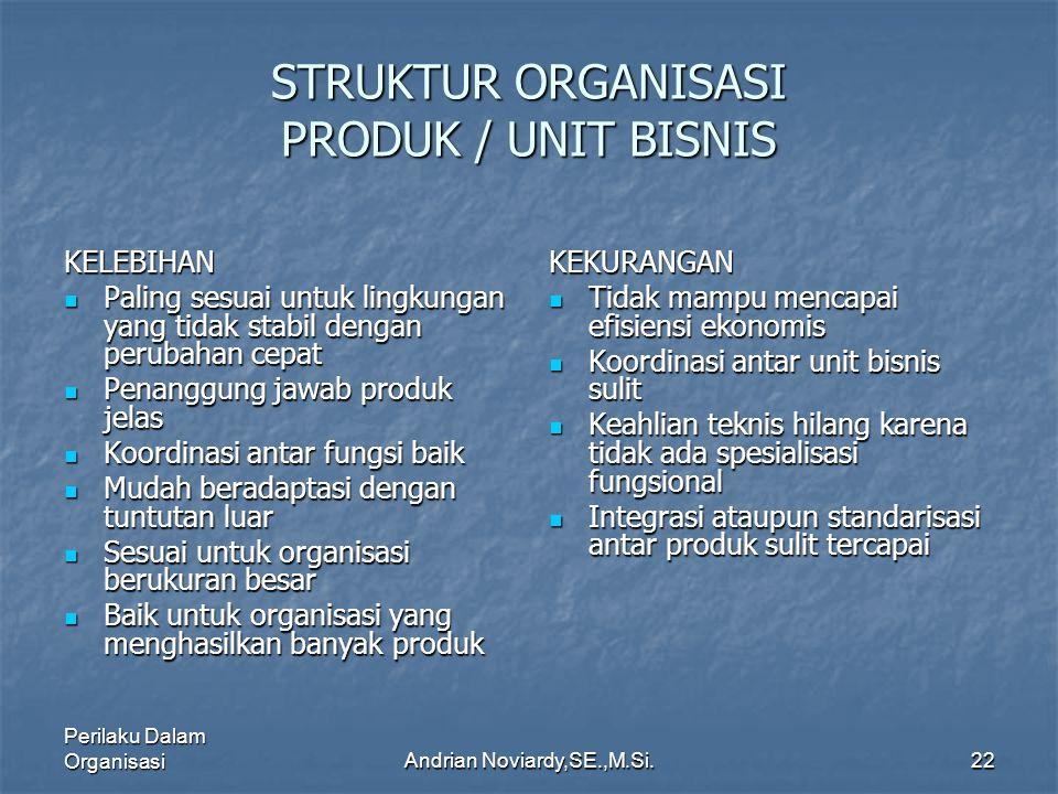 STRUKTUR ORGANISASI PRODUK / UNIT BISNIS