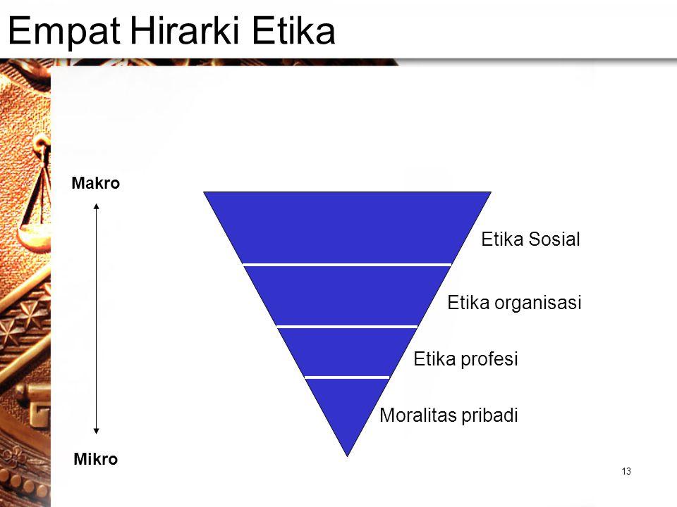 Empat Hirarki Etika Etika Sosial Etika organisasi Etika profesi