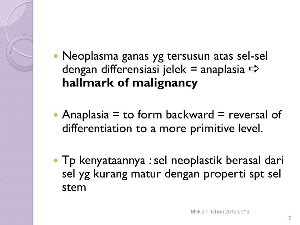 Neoplasma ganas yg tersusun atas sel-sel dengan differensiasi jelek = anaplasia  hallmark of malignancy
